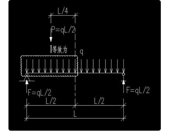 简支梁弯矩计算公式