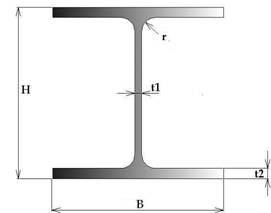 国标H型钢重量表(值得收藏)  H型钢 H型钢重量 H型钢加工 第1张