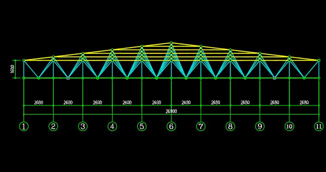 网架设计时,网架高度估算